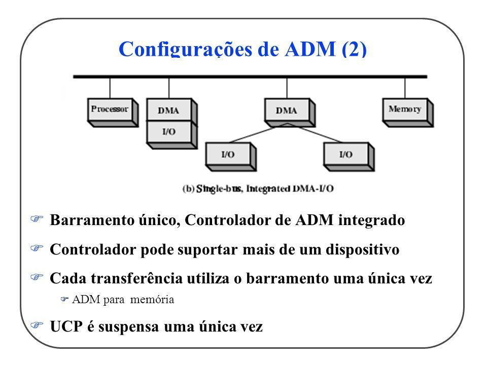 Configurações de ADM (2)