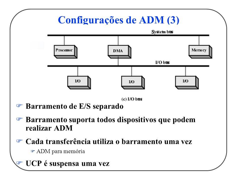 Configurações de ADM (3)
