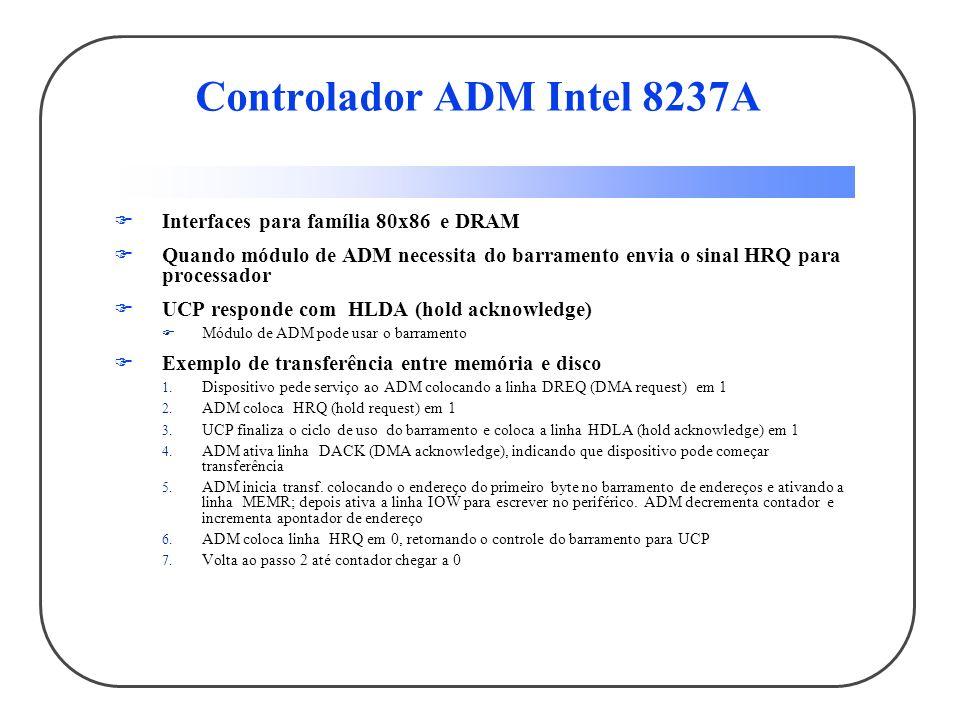 Controlador ADM Intel 8237A