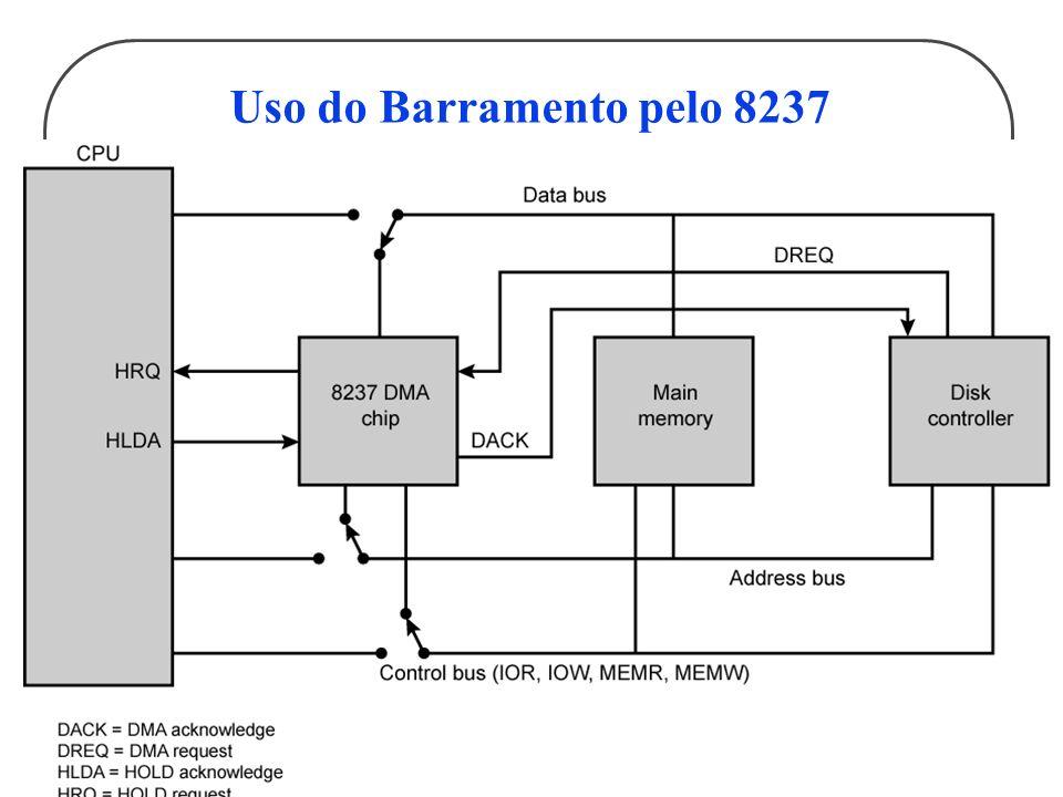 Uso do Barramento pelo 8237