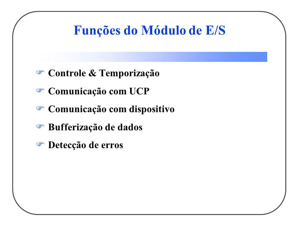 Funções do Módulo de E/S