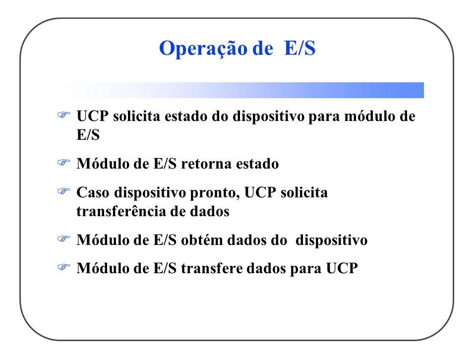 Operação de E/S UCP solicita estado do dispositivo para módulo de E/S