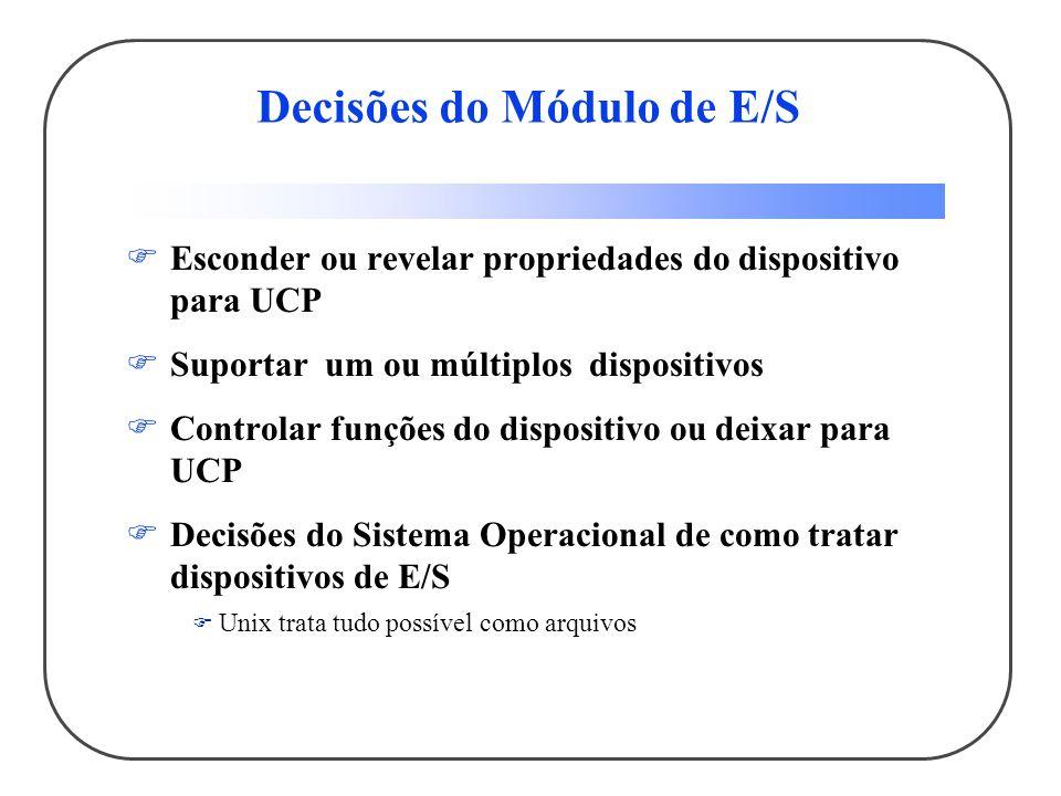 Decisões do Módulo de E/S