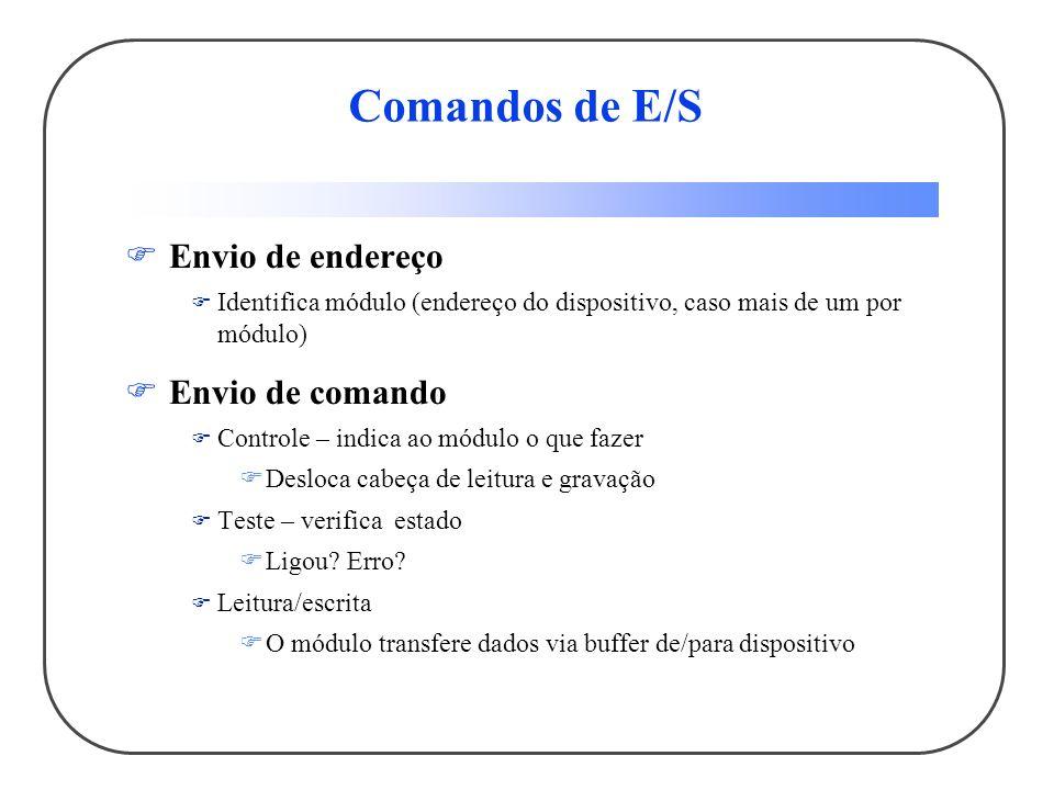 Comandos de E/S Envio de endereço Envio de comando