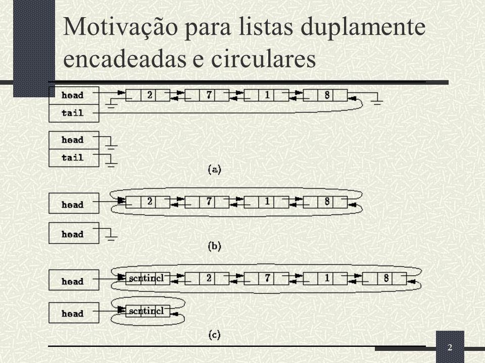 Motivação para listas duplamente encadeadas e circulares