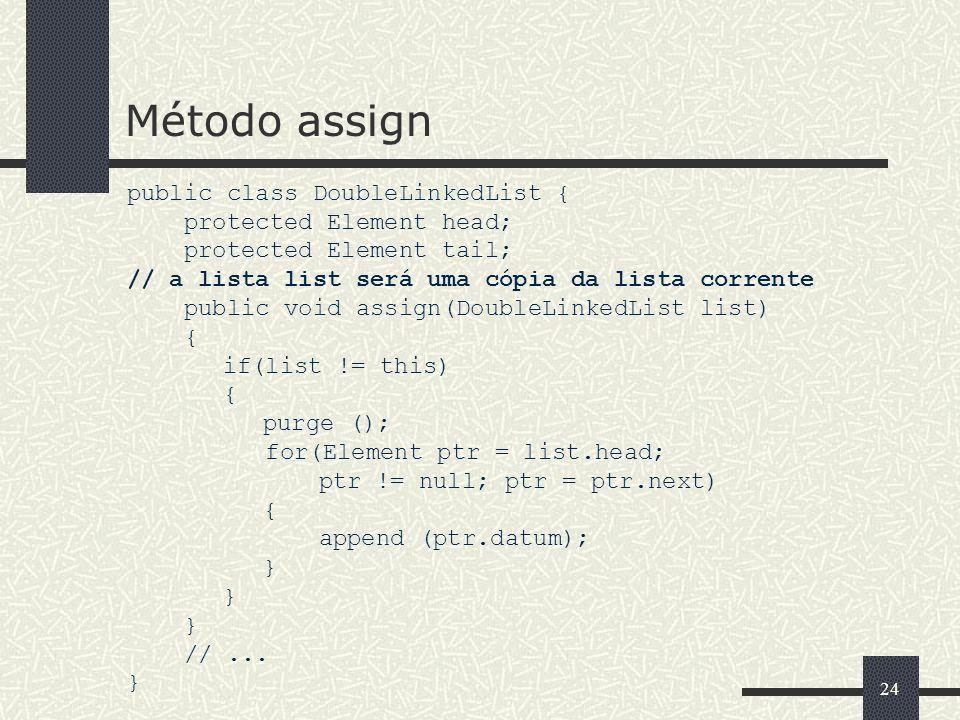 Método assign public class DoubleLinkedList { protected Element head;