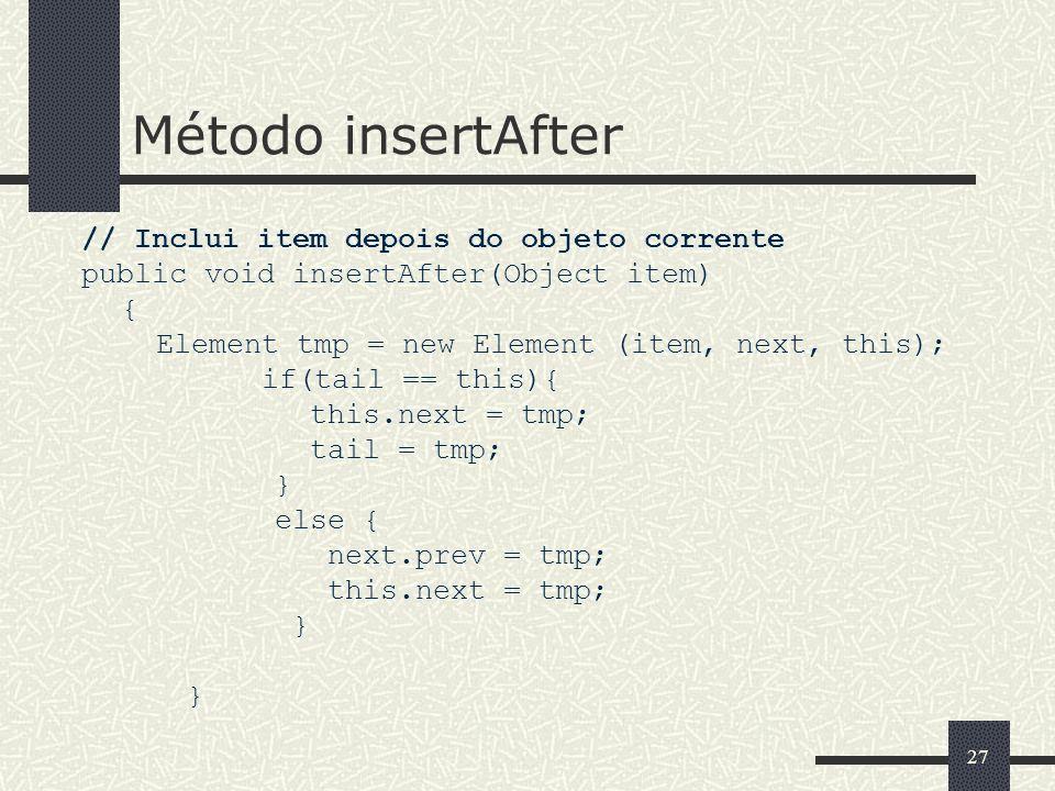Método insertAfter // Inclui item depois do objeto corrente