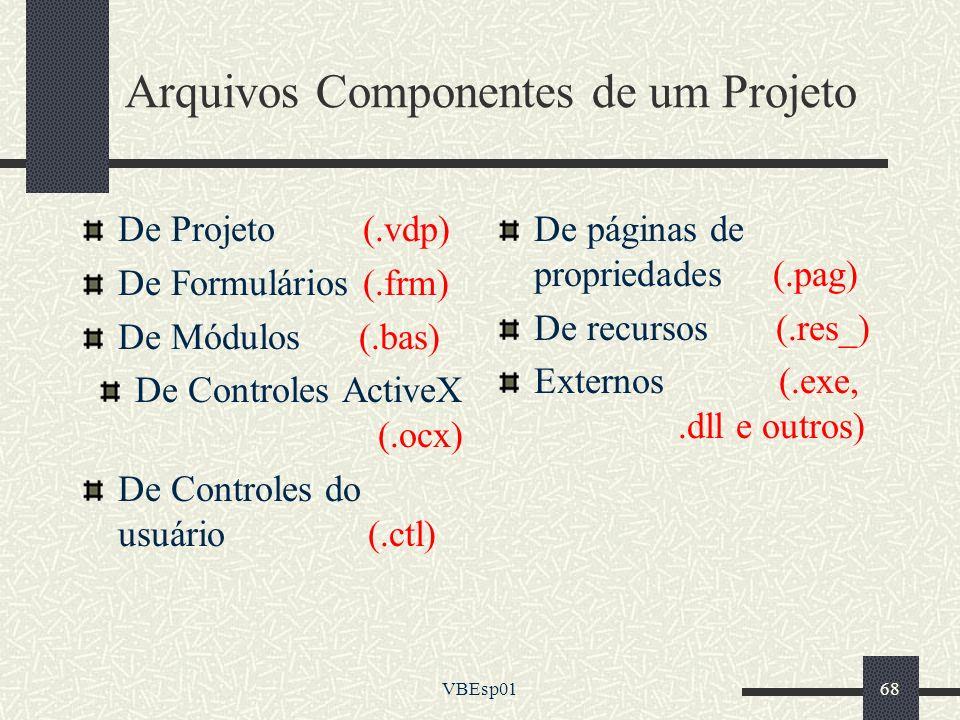 Arquivos Componentes de um Projeto