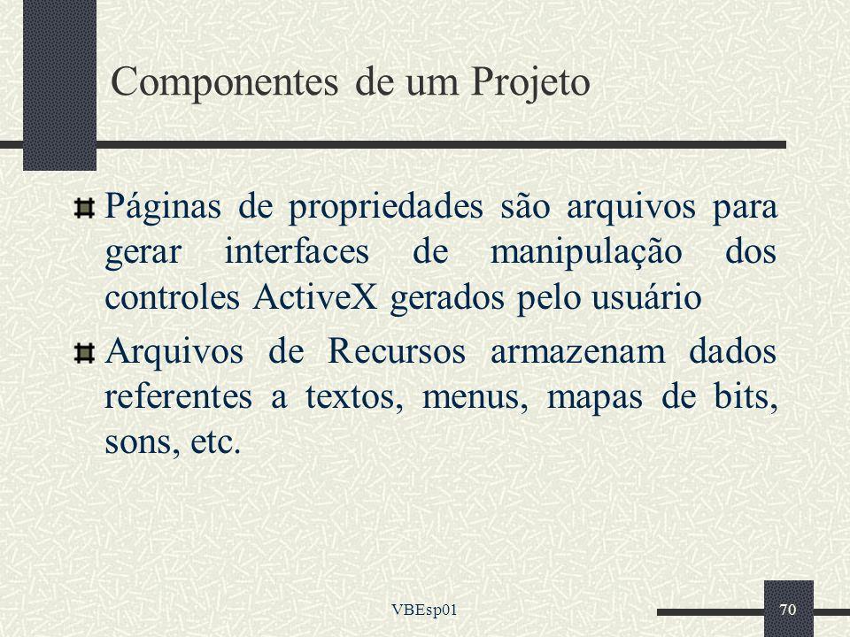 Componentes de um Projeto