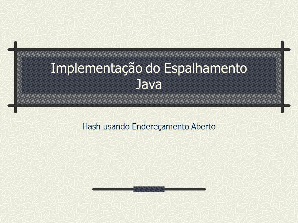 Implementação do Espalhamento Java
