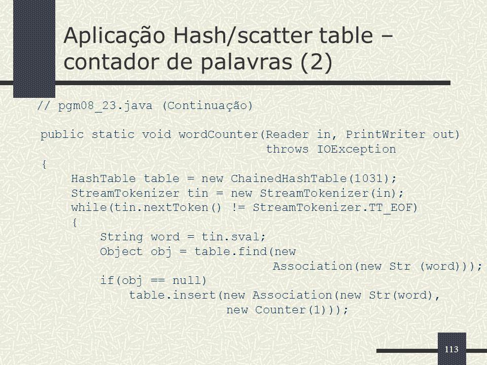 Aplicação Hash/scatter table –contador de palavras (2)