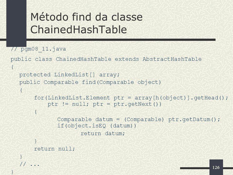 Método find da classe ChainedHashTable