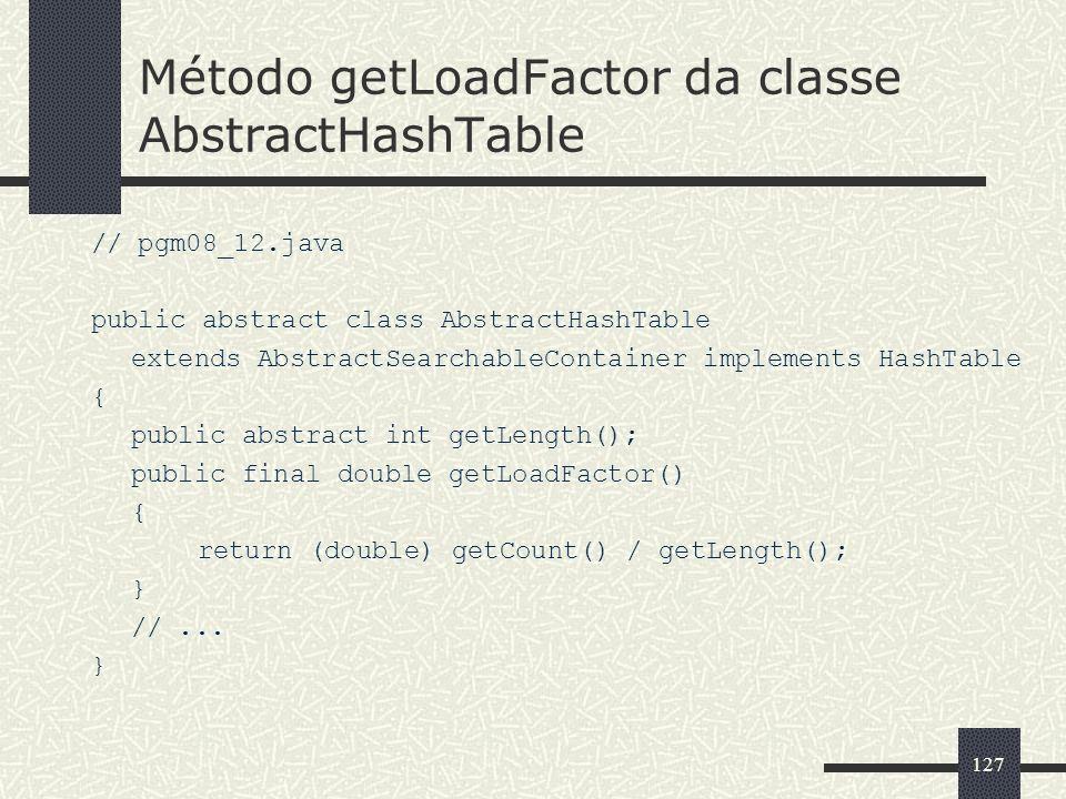 Método getLoadFactor da classe AbstractHashTable