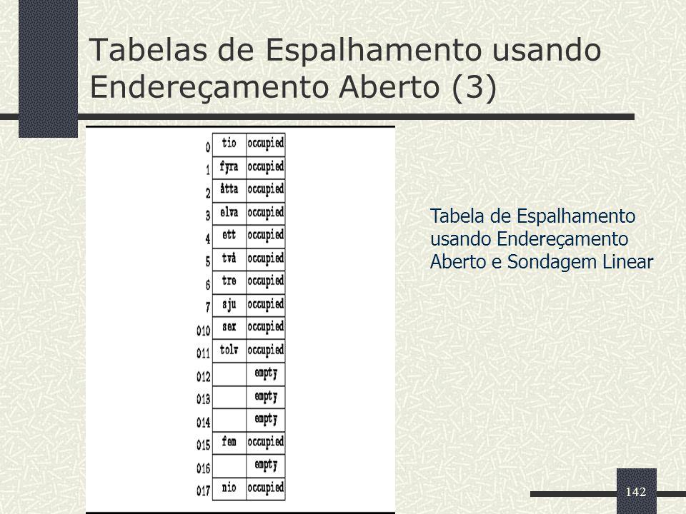 Tabelas de Espalhamento usando Endereçamento Aberto (3)