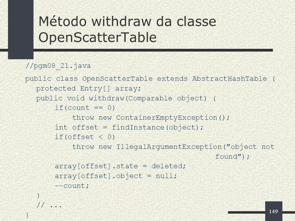Método withdraw da classe OpenScatterTable