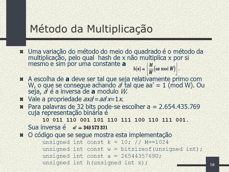 Método da Multiplicação