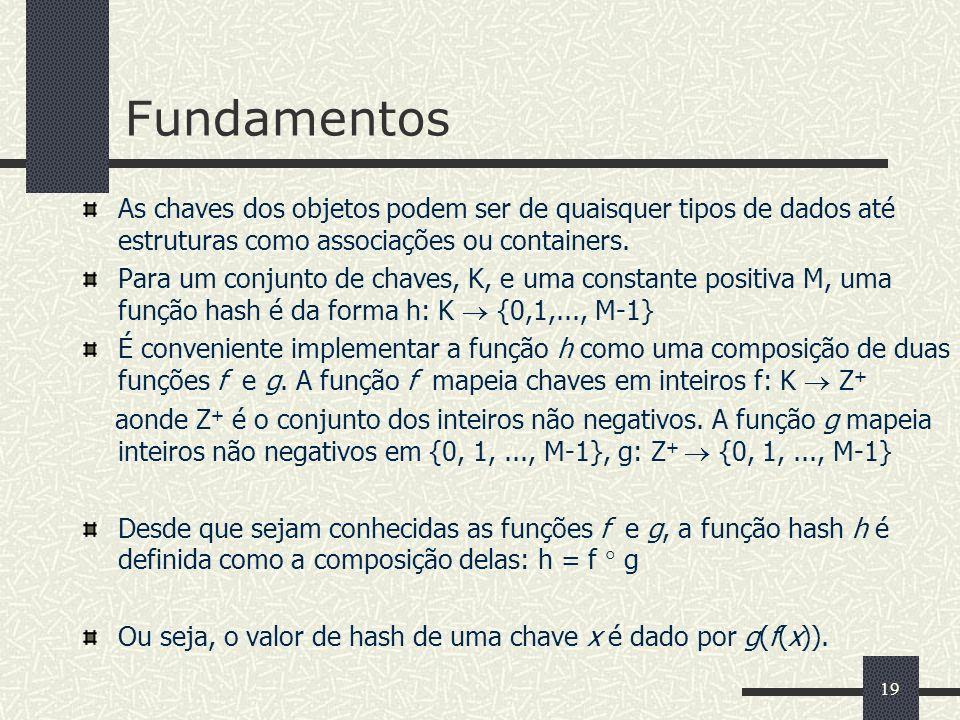 Fundamentos As chaves dos objetos podem ser de quaisquer tipos de dados até estruturas como associações ou containers.