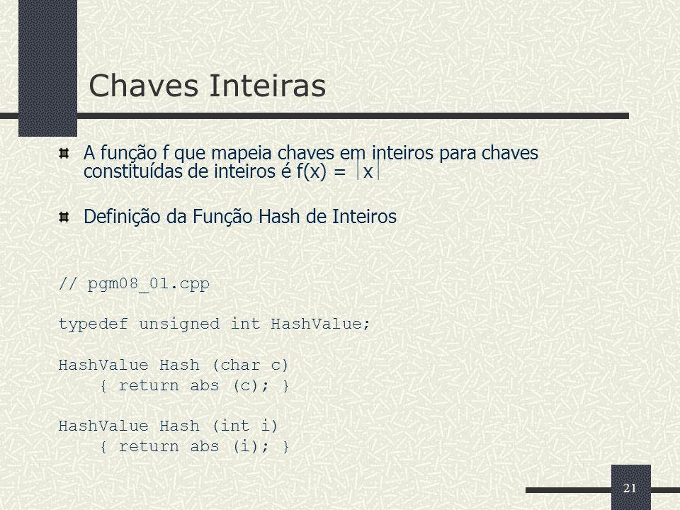 Chaves InteirasA função f que mapeia chaves em inteiros para chaves constituídas de inteiros é f(x) = x