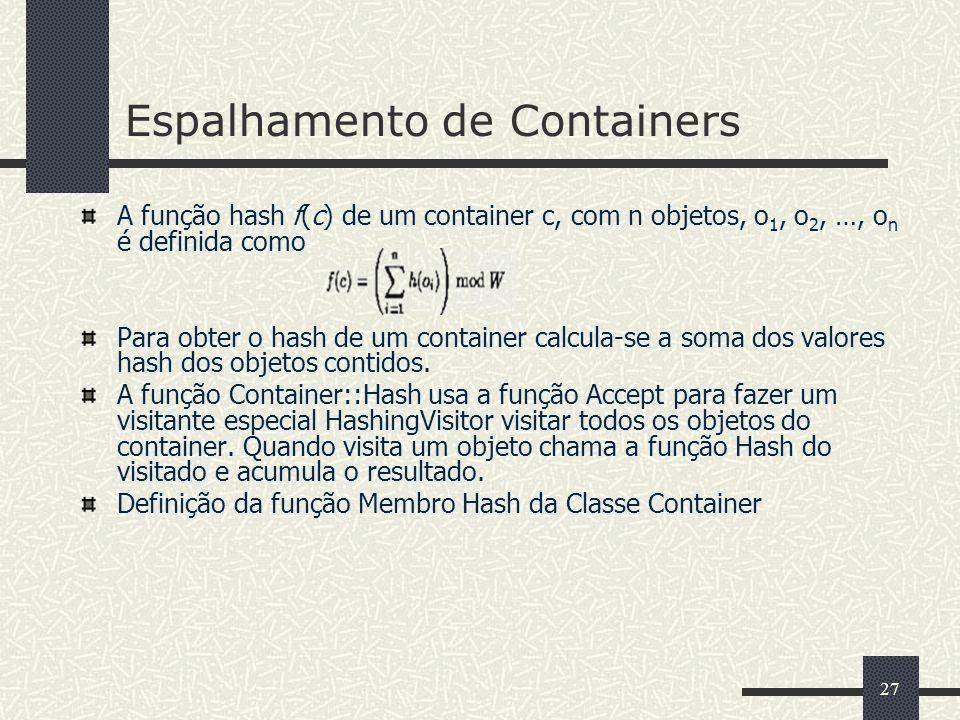 Espalhamento de Containers