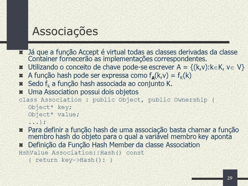 Associações Já que a função Accept é virtual todas as classes derivadas da classe Container fornecerão as implementações correspondentes.