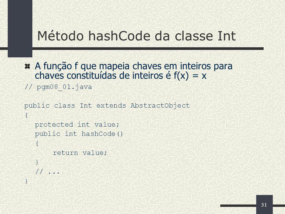 Método hashCode da classe Int