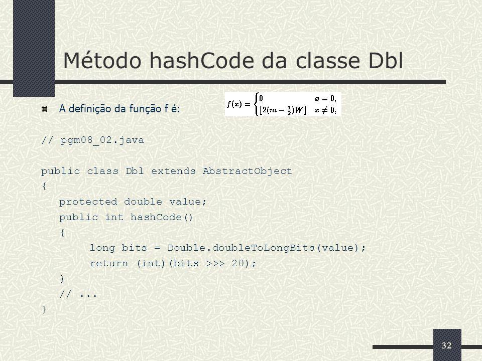 Método hashCode da classe Dbl