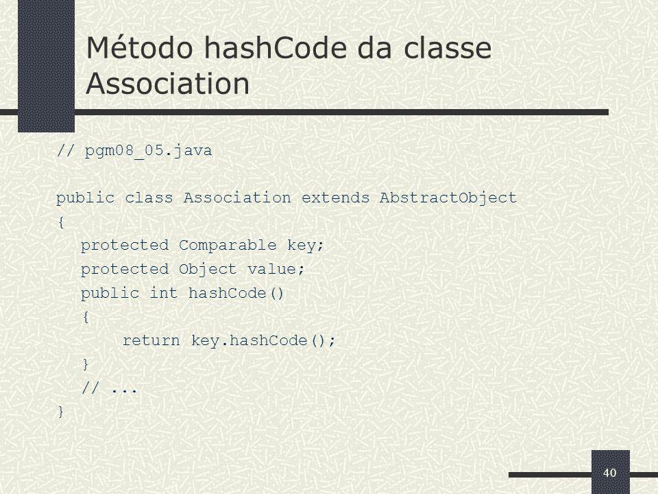 Método hashCode da classe Association