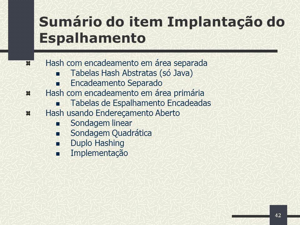 Sumário do item Implantação do Espalhamento