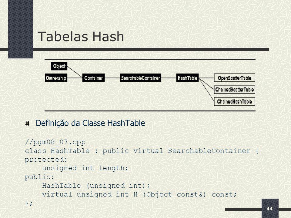 Tabelas Hash Definição da Classe HashTable //pgm08_07.cpp
