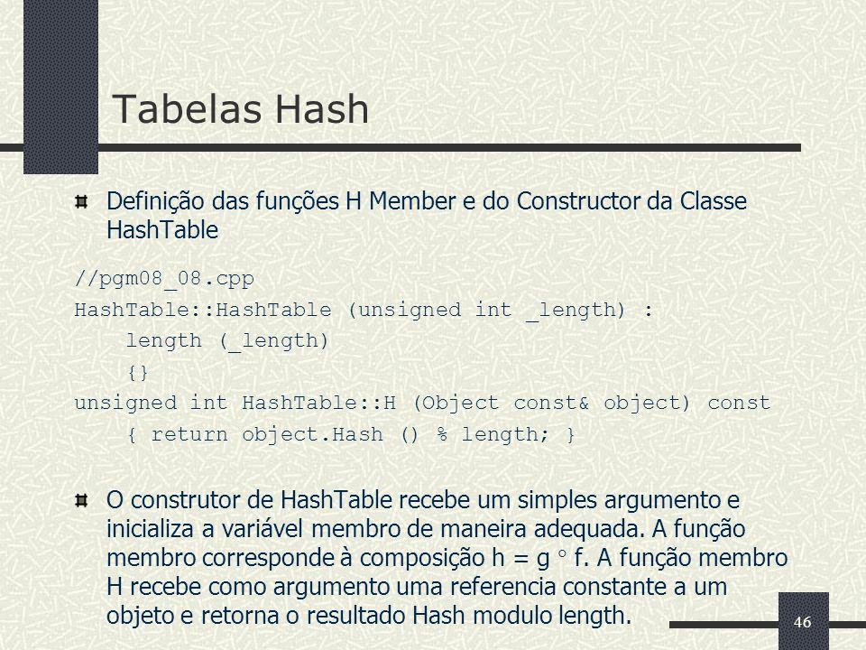 Tabelas Hash Definição das funções H Member e do Constructor da Classe HashTable. //pgm08_08.cpp. HashTable::HashTable (unsigned int _length) :