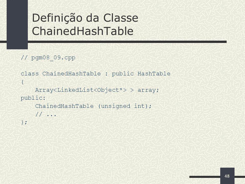 Definição da Classe ChainedHashTable