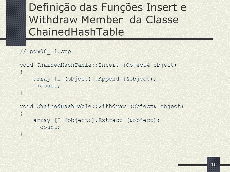 Definição das Funções Insert e Withdraw Member da Classe ChainedHashTable