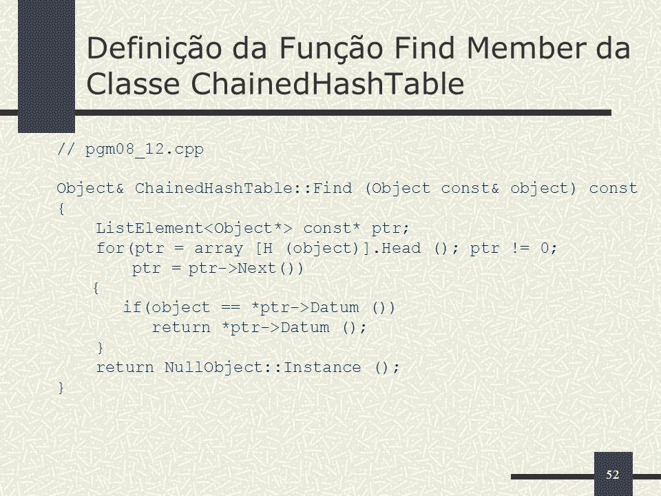Definição da Função Find Member da Classe ChainedHashTable