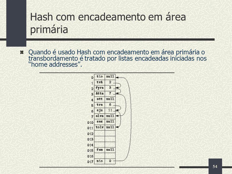 Hash com encadeamento em área primária