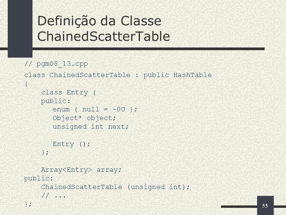Definição da Classe ChainedScatterTable
