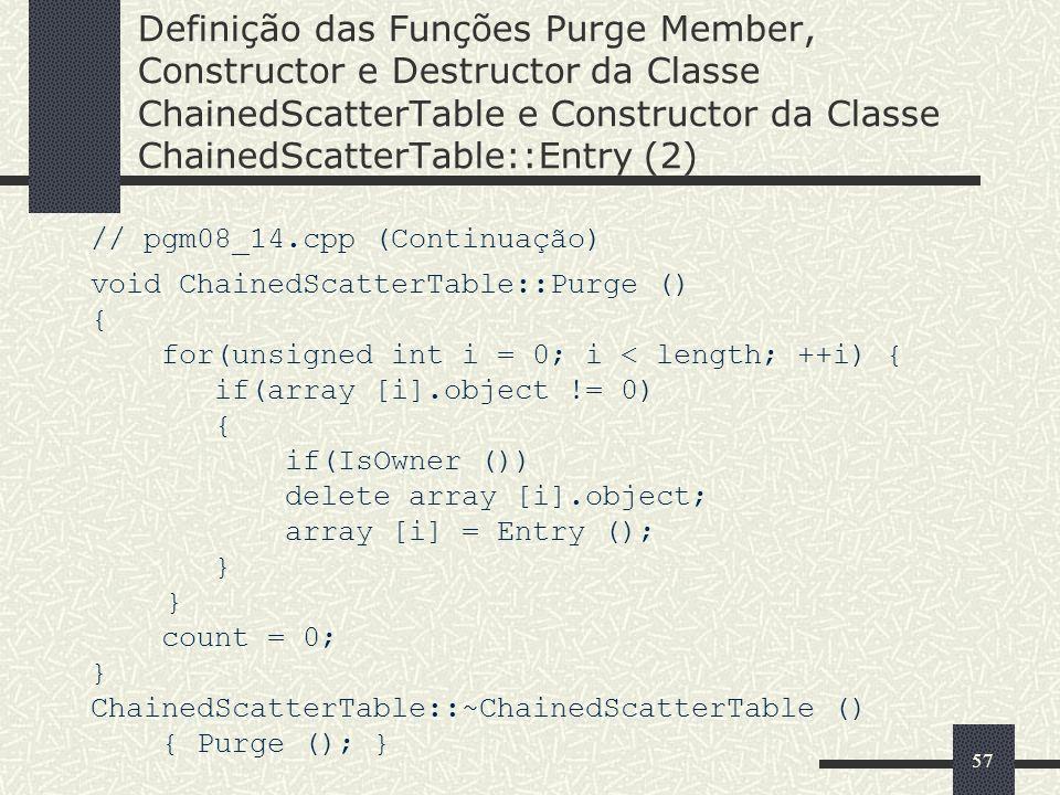 Definição das Funções Purge Member, Constructor e Destructor da Classe ChainedScatterTable e Constructor da Classe ChainedScatterTable::Entry (2)