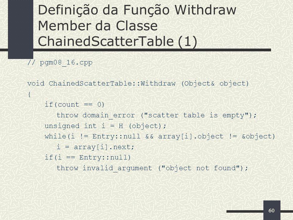 Definição da Função Withdraw Member da Classe ChainedScatterTable (1)
