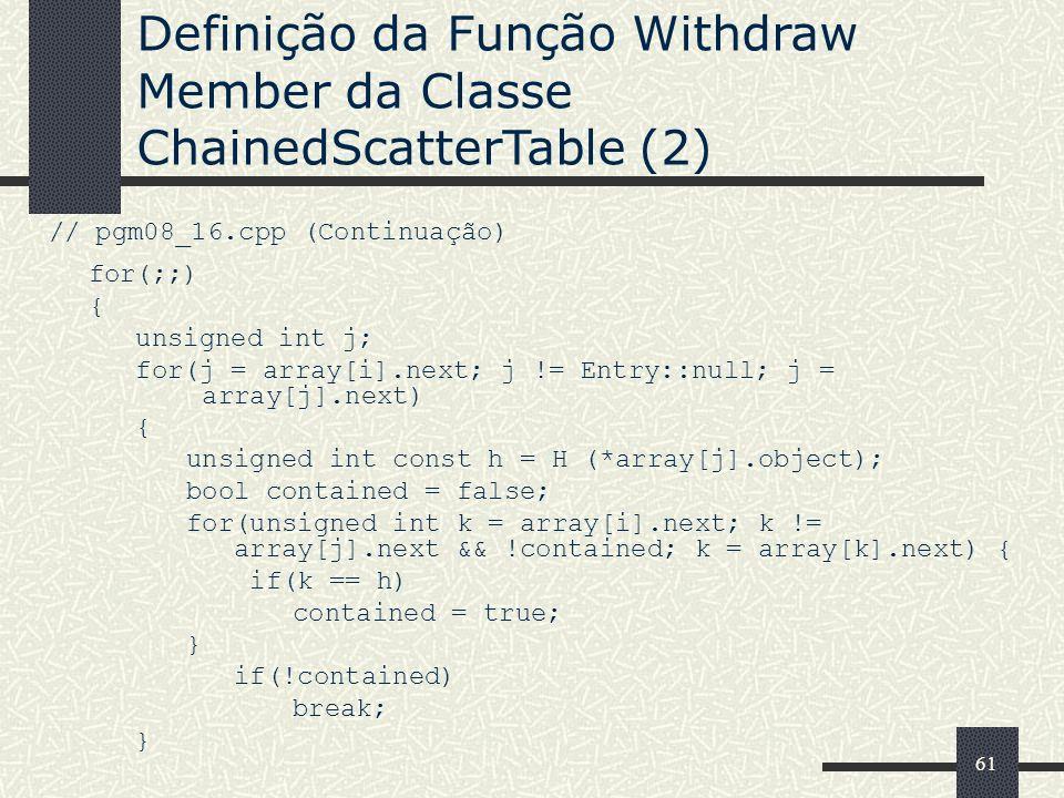 Definição da Função Withdraw Member da Classe ChainedScatterTable (2)