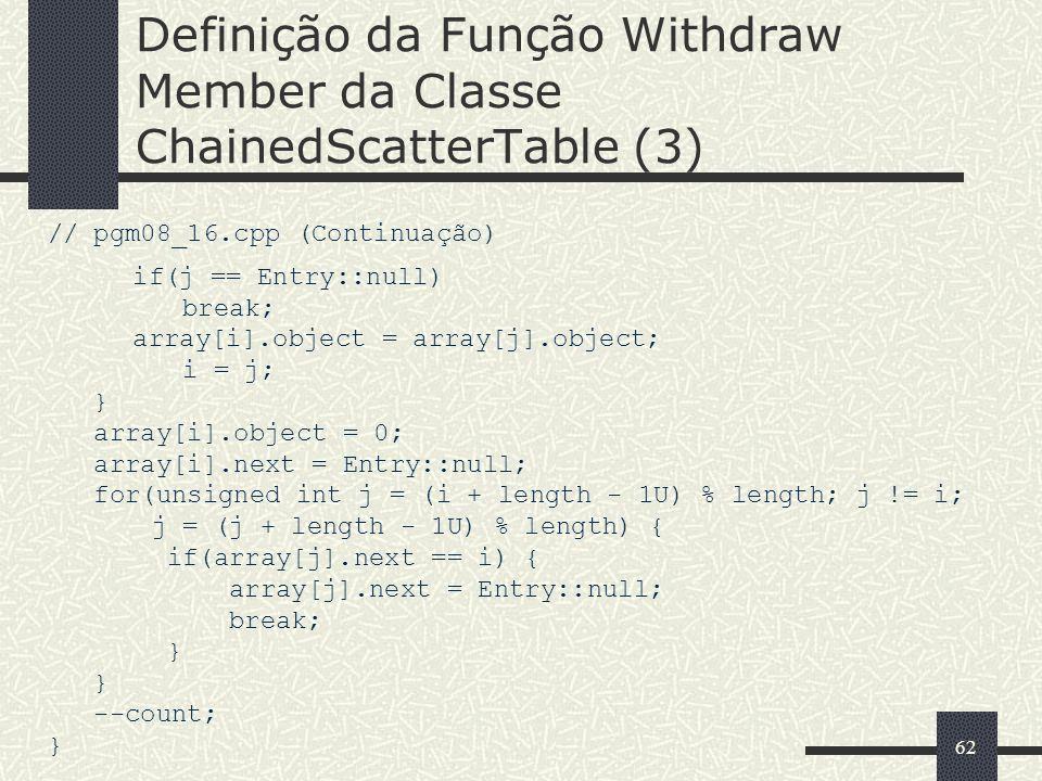 Definição da Função Withdraw Member da Classe ChainedScatterTable (3)
