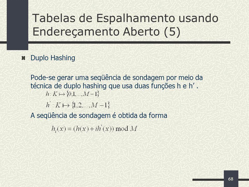 Tabelas de Espalhamento usando Endereçamento Aberto (5)