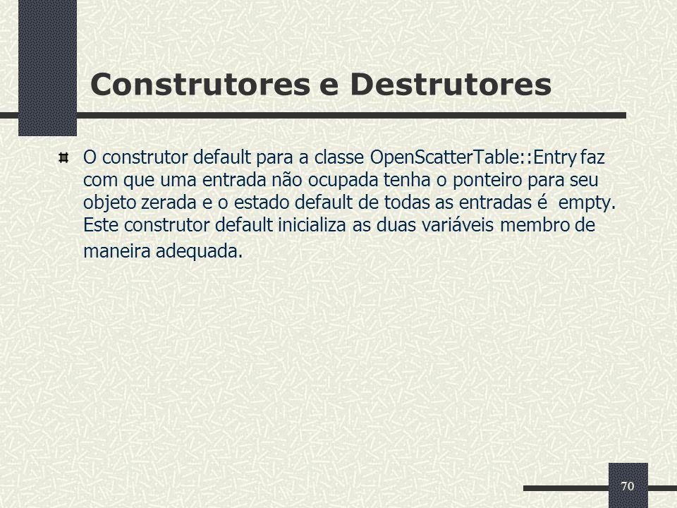 Construtores e Destrutores
