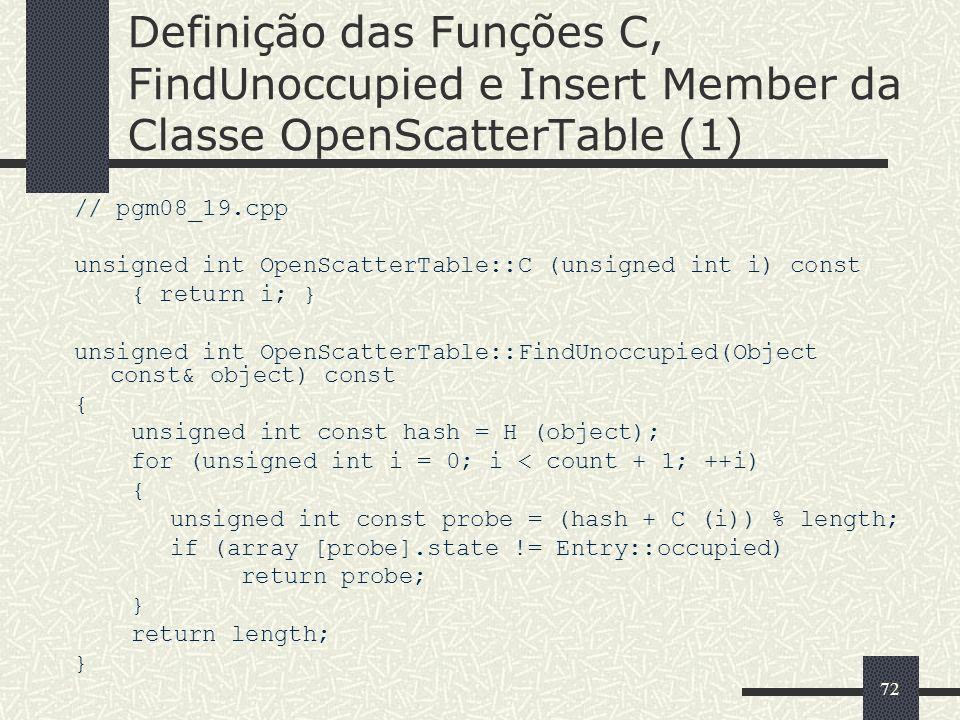 Definição das Funções C, FindUnoccupied e Insert Member da Classe OpenScatterTable (1)