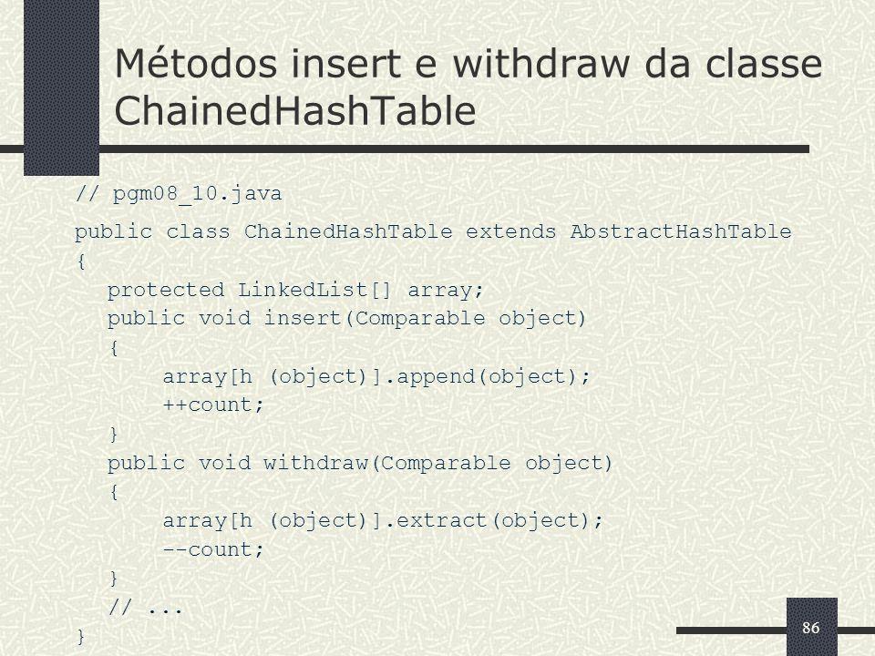 Métodos insert e withdraw da classe ChainedHashTable