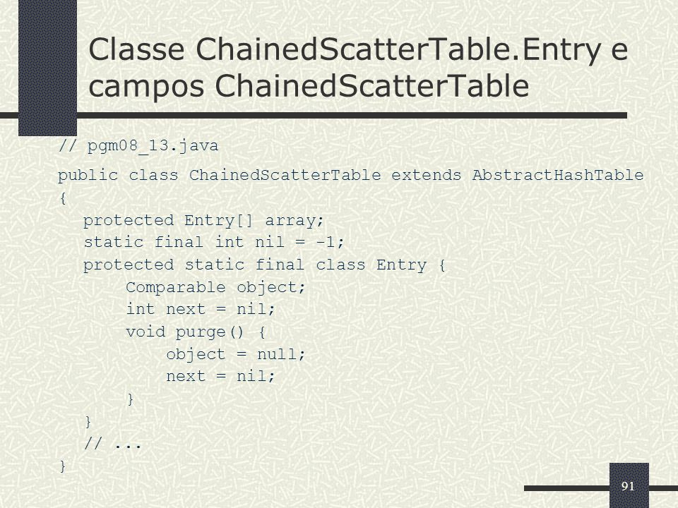 Classe ChainedScatterTable.Entry e campos ChainedScatterTable