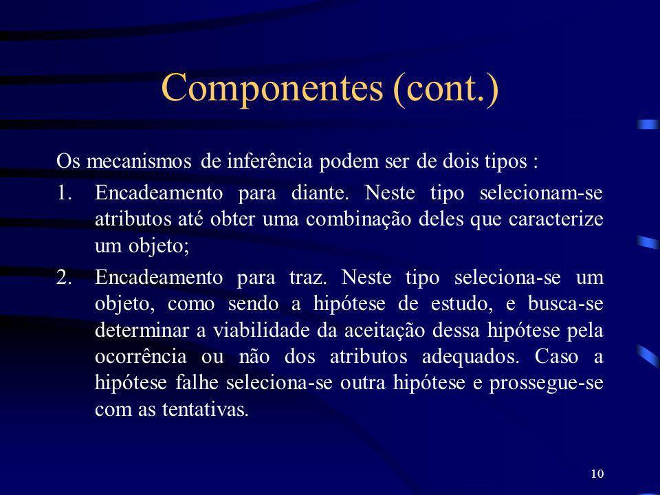 Componentes (cont.) Os mecanismos de inferência podem ser de dois tipos :