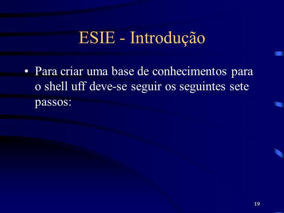ESIE - Introdução Para criar uma base de conhecimentos para o shell uff deve-se seguir os seguintes sete passos:
