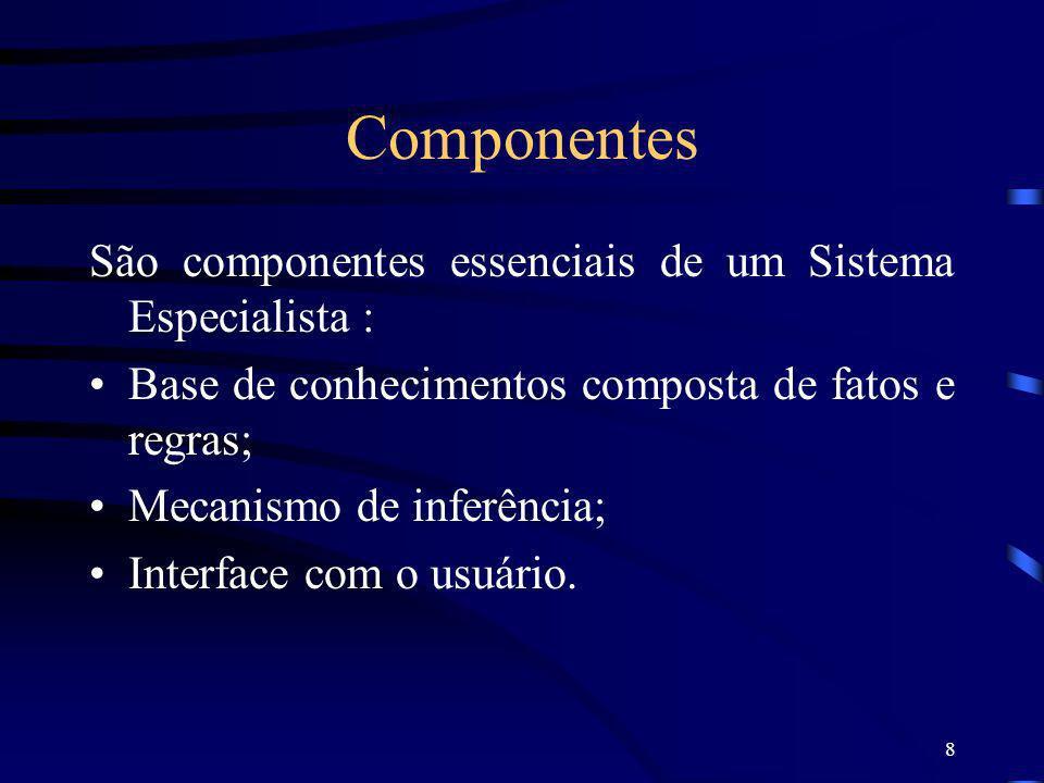 Componentes São componentes essenciais de um Sistema Especialista :