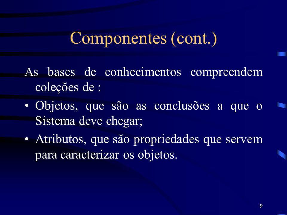 Componentes (cont.) As bases de conhecimentos compreendem coleções de : Objetos, que são as conclusões a que o Sistema deve chegar;