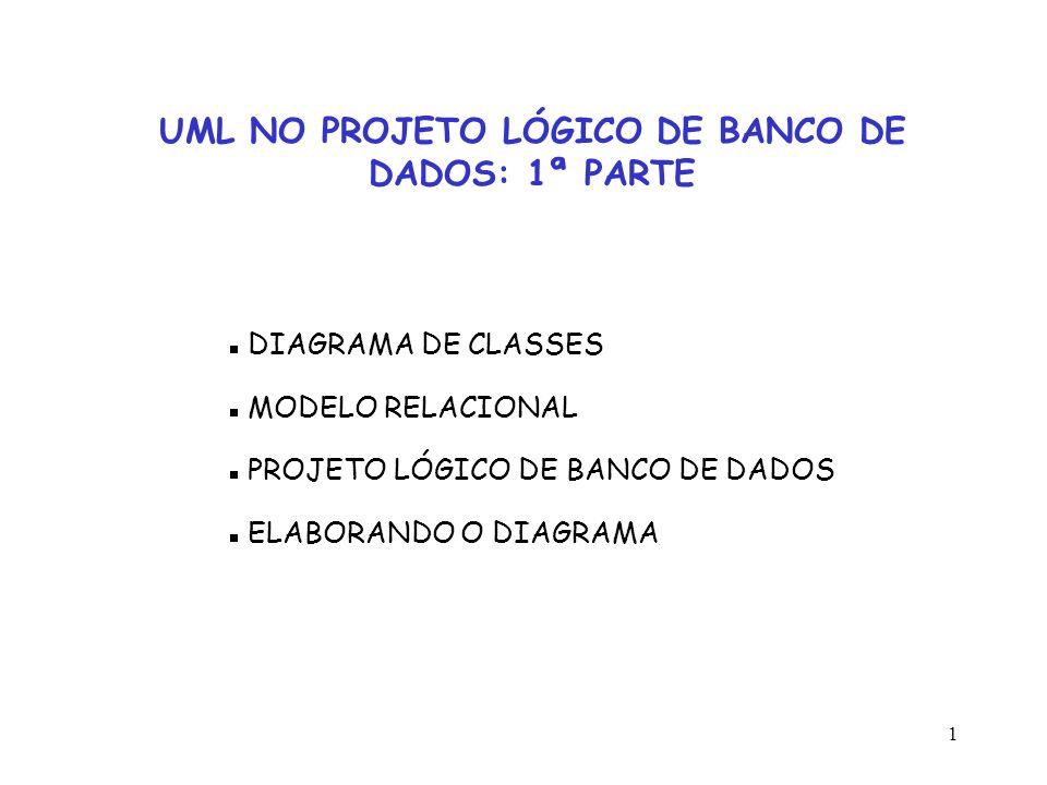 UML NO PROJETO LÓGICO DE BANCO DE DADOS: 1ª PARTE