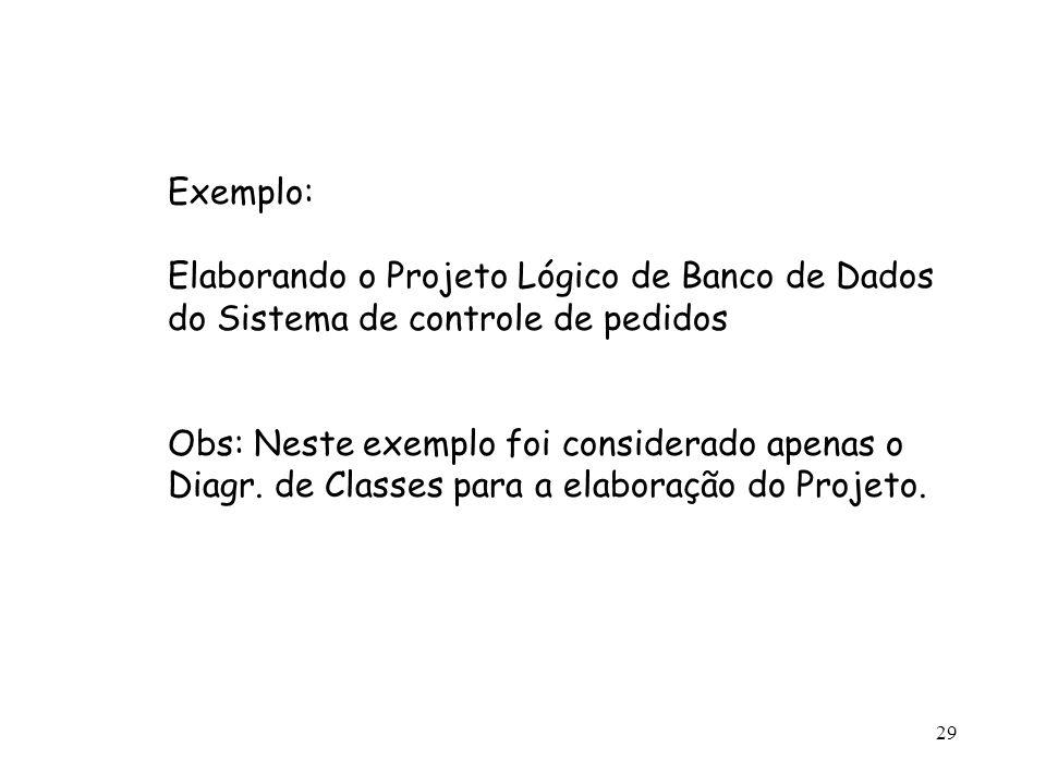 Exemplo: Elaborando o Projeto Lógico de Banco de Dados do Sistema de controle de pedidos.